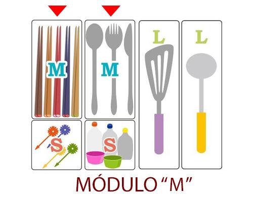 MAPA-MODULO-m
